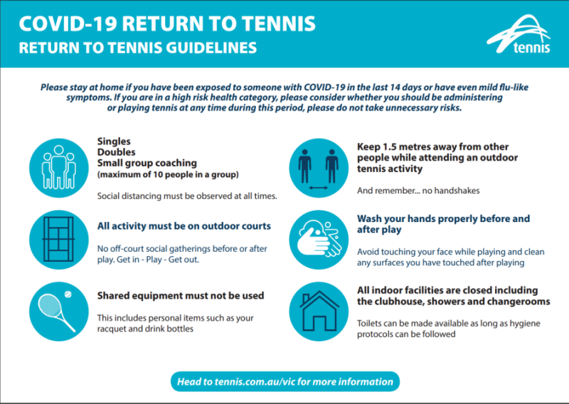 Return to tennis!